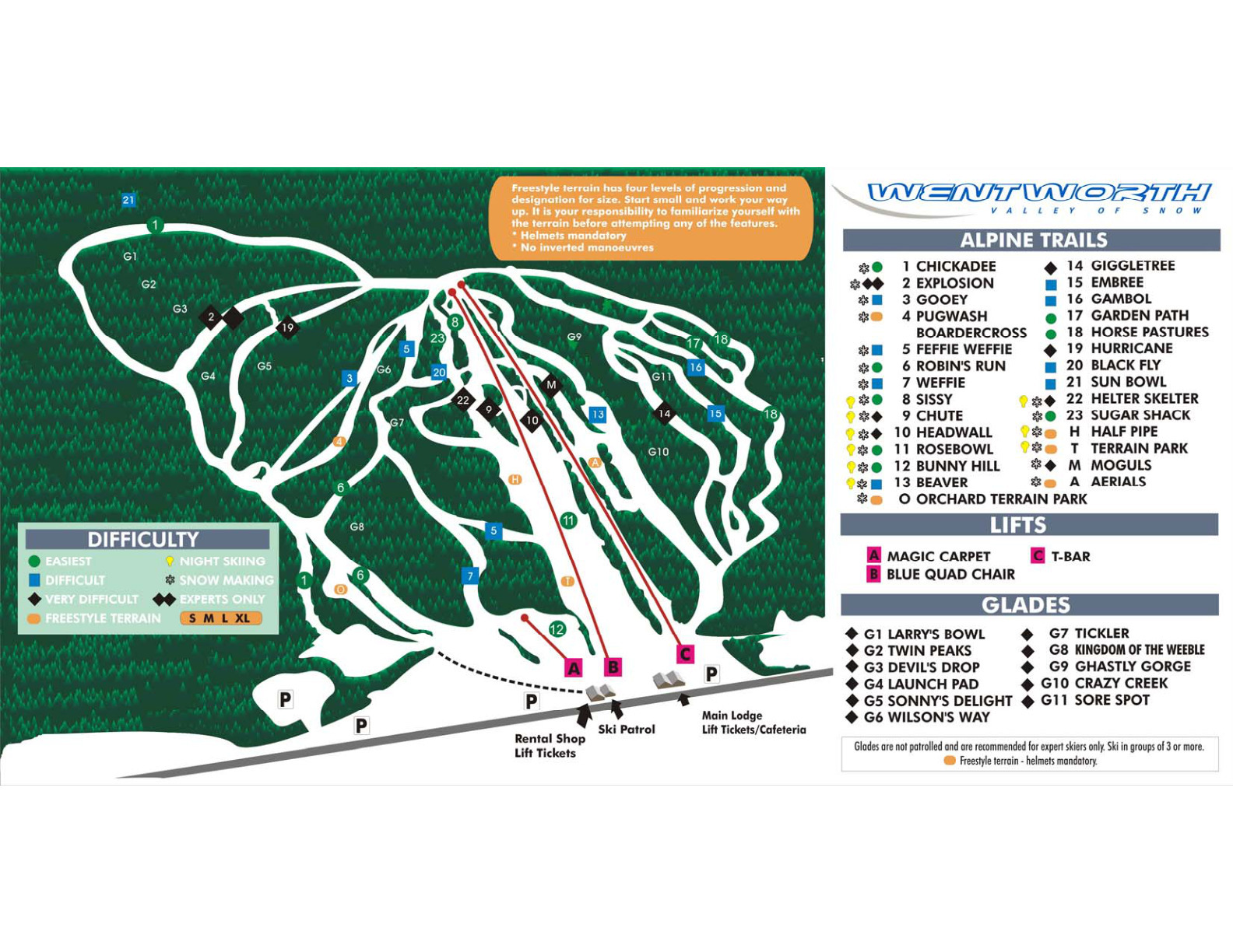 Ski Wentworth Piste / Trail Map